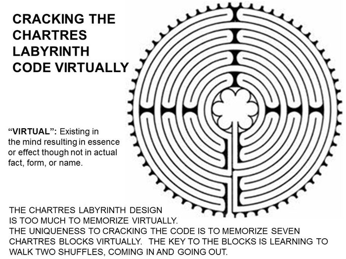 Virtual Labyrinth Slide 1