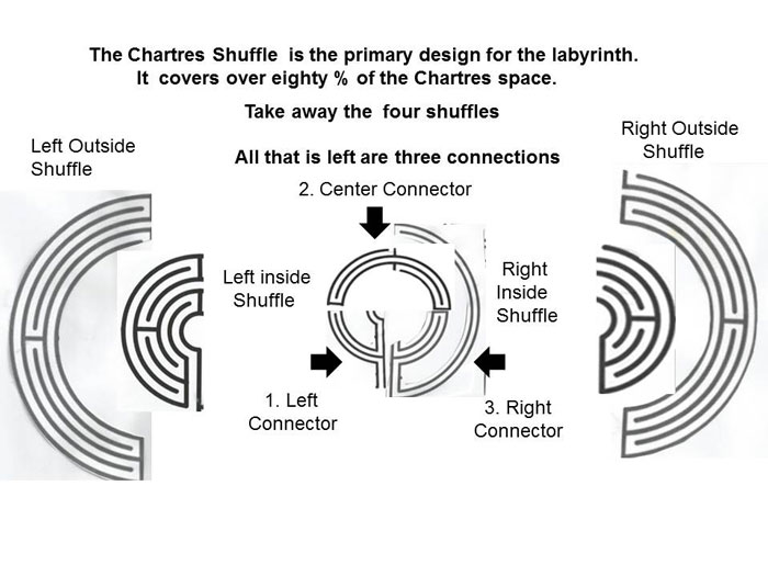 Virtual Labyrinth Slide 3