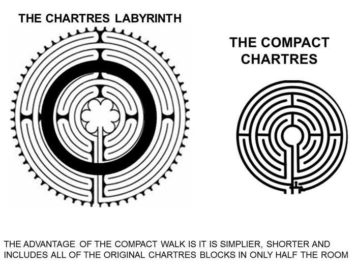 Virtual Labyrinth Slide 5